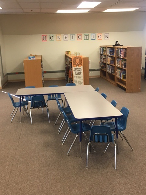 AND Library