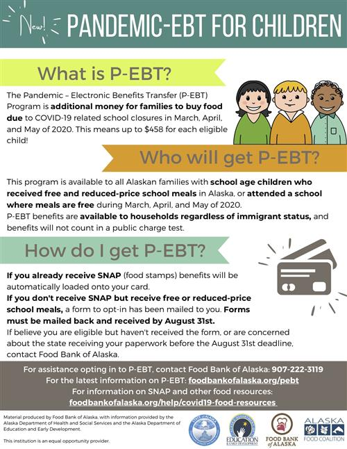 PANDEMIC-EBT FOR CHILDREN