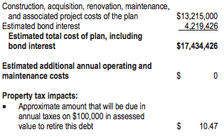 Estimated cost of bond