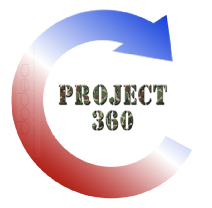 Project 360 icon