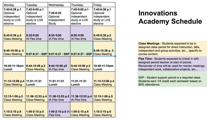 Innovations Schedule