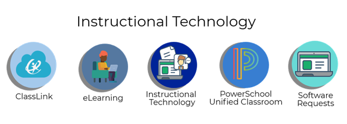 Instructional Technology Icons