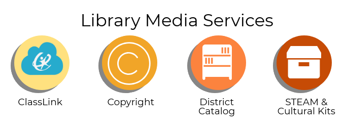 Library Media Services Icons