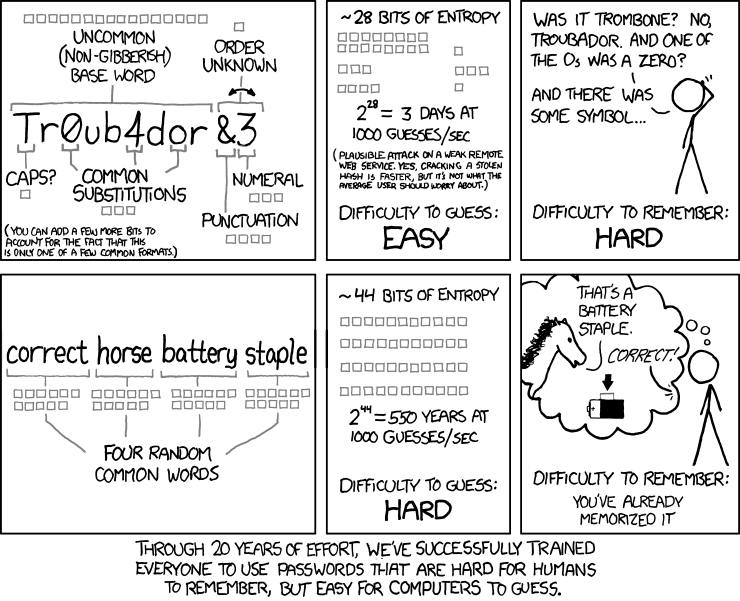 xkcd about password strength