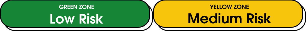green zone and yellow zone